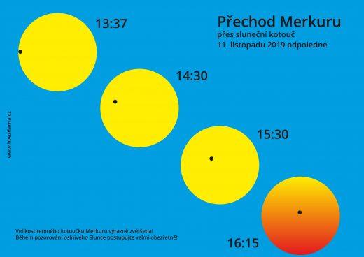 Merkur_transit